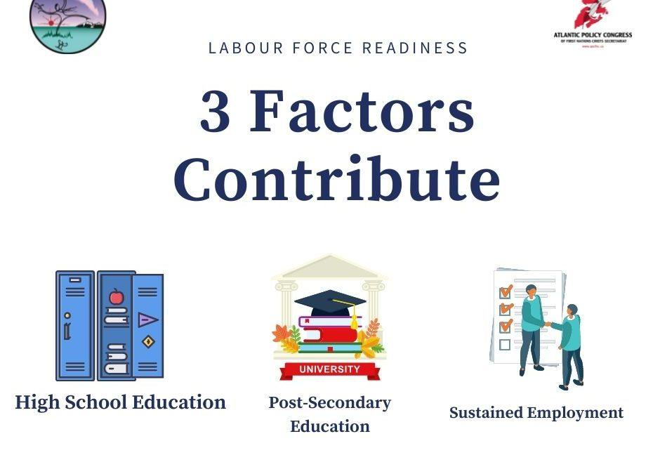 The Pathway to Labour Force Readiness