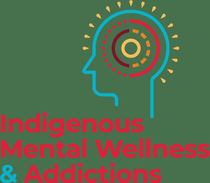 Logo for Indigenous Mental Wellness & Addictions Training | APCFNC